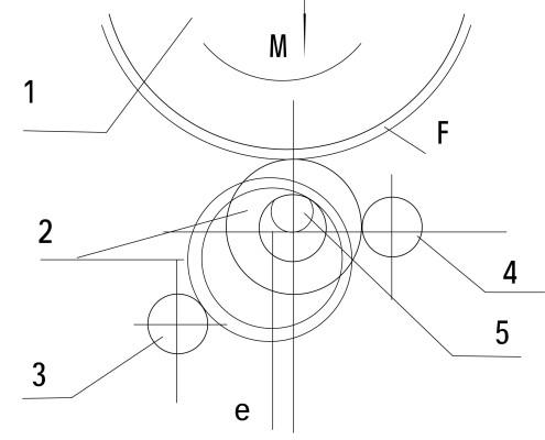 立式辗环机工作原理