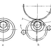 辗环机分类